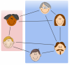 Fair Clustering